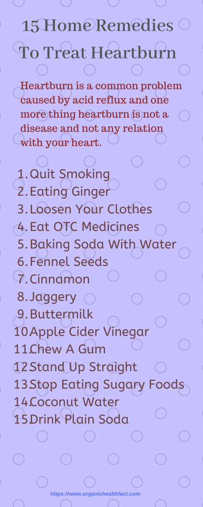 Effective Home Remedies To Cure Heartburn